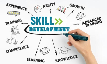 Innovation and Skill Development